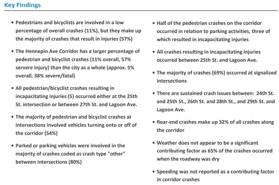 """1. Pedestrians and bicyclists are involved in a low percentage of overall crashes (11%), but they make up the majority of crashes that result in injuries (57%) 2. The Hennepin Ave Corridor has a larger percentage of pedestrian and bicyclist crashes (11% overall, 57% severe injury) than the city as a whole (approx 5% overall, 38% severe/fatal) 3.All pedestrian/bicyclist crashes resulting in incapacitating injuries (5) occurred either at the 25th Street intersection or between 27th Street and Lagoon Avenue 4. The majority of pedestrian and bicyclist crashes at intersections involved vehicles turning onto or off of the corridor (54%) 5. Parked or parking vehicles were involved in the majority of crashes coded as crash type """"other"""" between intersections (80%) 6. Half of the pedestrian crashes on the corridor occurred in relation to parking activities, three of which resulted in incapacitating injuries. 7.All crashes resulting in incapacitating injuries occurred between 25th Street and Lagoon Ave. 8. The majority of crashes (69%) occurred at signalized intersections. 9. There are sustained crash issues between 24th Street and 25th Street, 26th Street and 28th Street, and 29th Street and Lagoon Avenue 10.Rear-end crashed make up 32% of all crashes along the corridor 11. Weather does not appear to be a significant contributing factor as 65% of the crashes occurred when the roadway was dry 12. Speeding was not reported as a contributing factor in corridor crashes"""