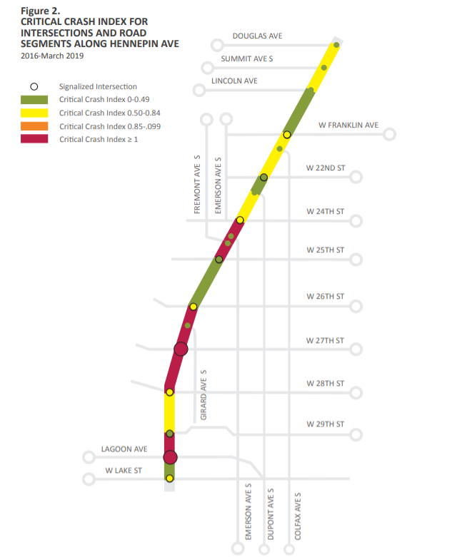 Map of critical areas, conflict between drivers and pedestrians